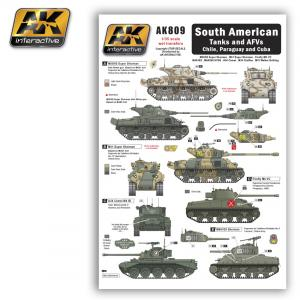 AK Interactive SOUTH AMERICAN Tanks and AFVs Chile, Paraguay and Cuba
