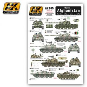 AK Interactive War in AFGHANISTAN Nosthern Alliance tanks and AFV