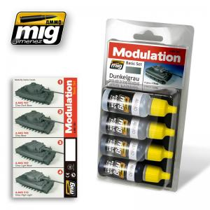 Ammo Mig Jimenez Dunkelgrau (Dark grey), Modulation set 4x17ml.