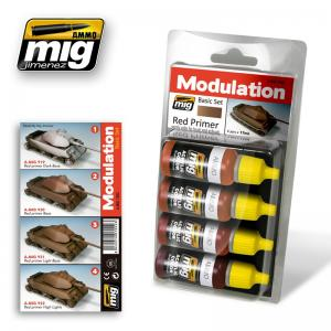 Ammo Mig Jimenez Red Primer - Smart Modulation Set