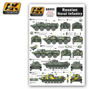AK Interactive Russian Naval Infantry