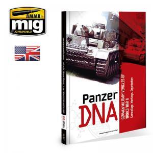 Ammo Mig Jimenez Panzer DNA