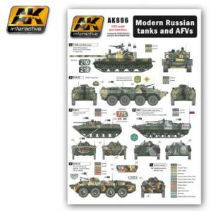AK Interactive Modern Russian Tanks and AFVs