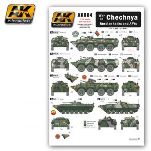 AK Interactive CHECHNYA War in Russian tanks and AFVs