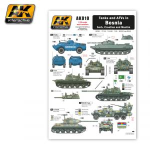 AK Interactive TANKS AND AFVS IN BOSNIA